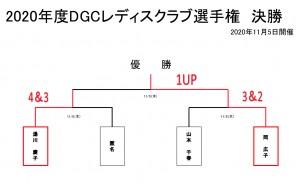 DGC_Ladies