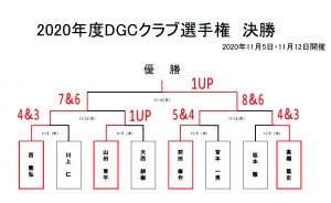 DGC_MEN